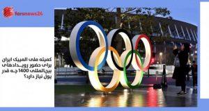 کمیته ملی المپیک ایران